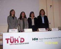 TÜHİD ve İDA'dan İletişim Hizmetleri Algılama Araştırması